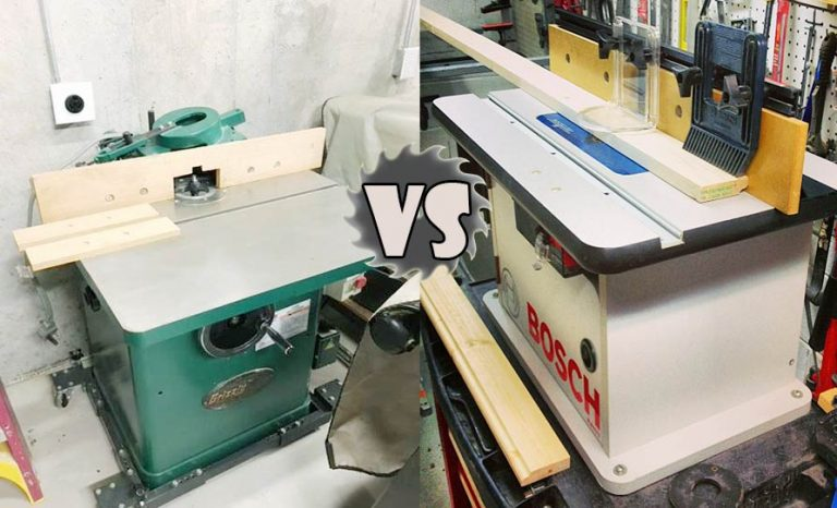 Router Table or Wood Shaper